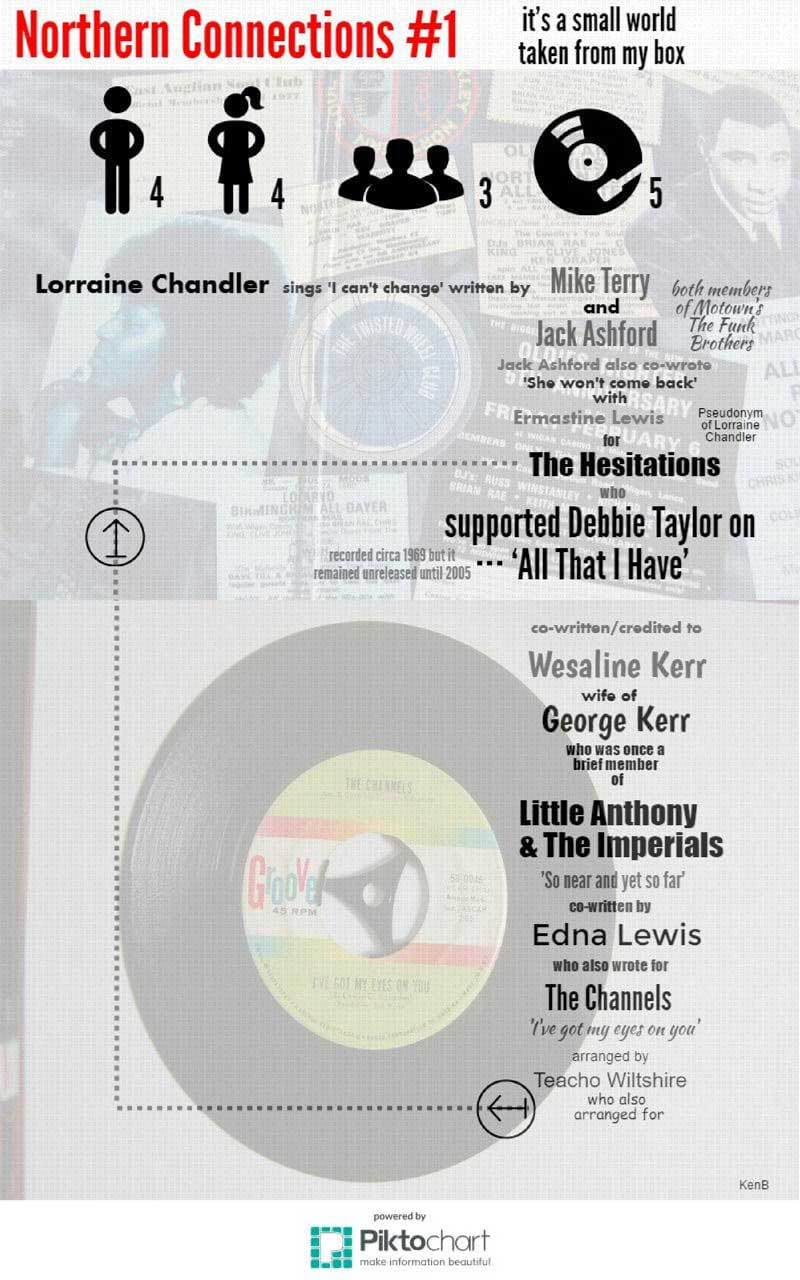 northern-soul-connections-#1.jpg