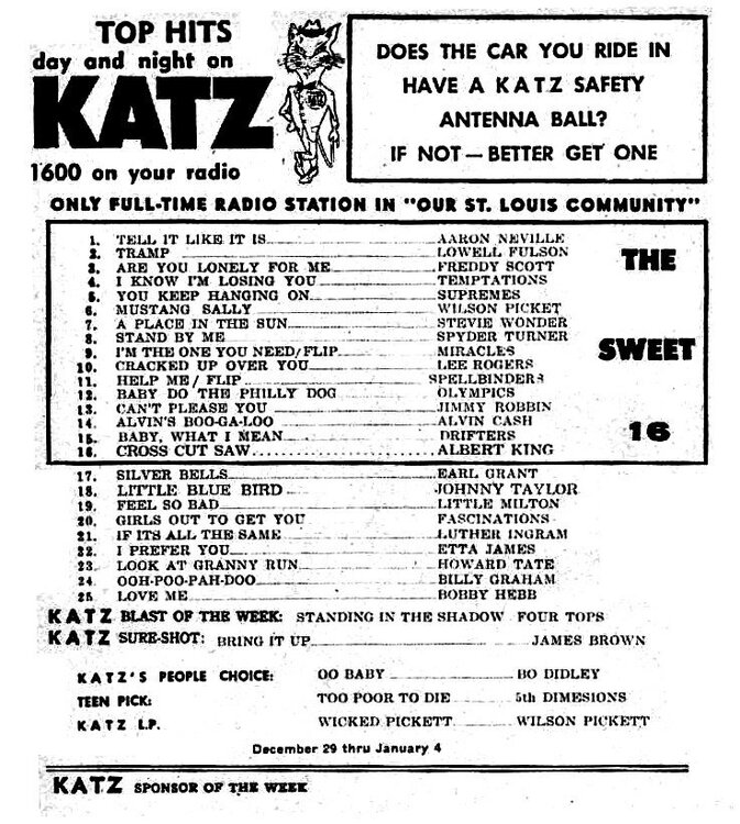 KATZ1966Dec29.jpg