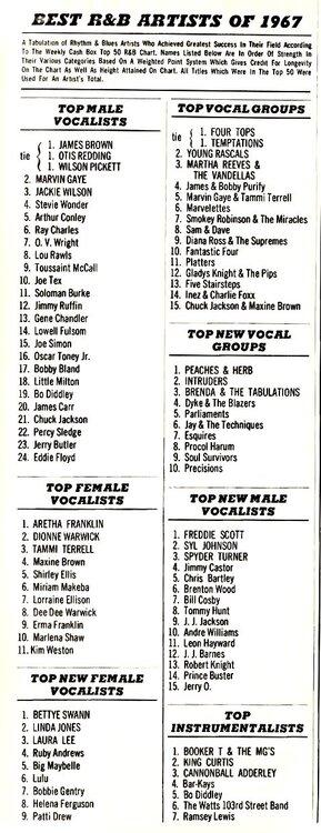 1967CashboxWinners.jpg