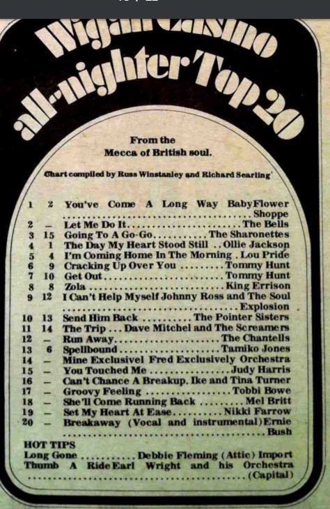 soul Casino Top 20 26th June 75