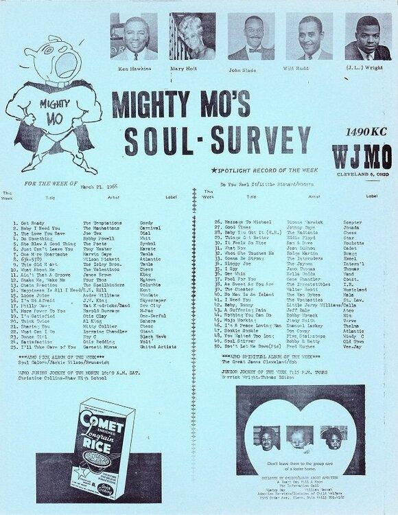 soul survey
