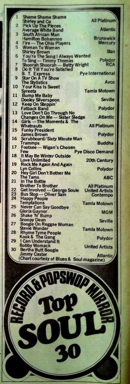 soul uk soul chart 15th march 1975 record mirror blues and soul