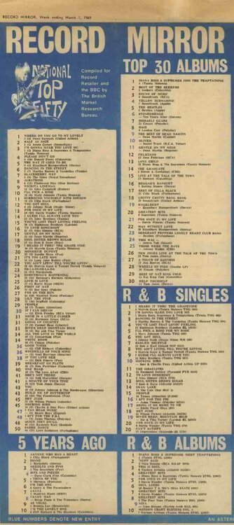 soul rm uk charts 1st march 69