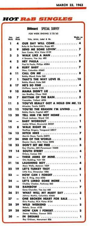 soul billboard r&b singles 23rd march 63