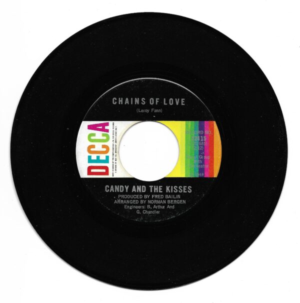 Candy-And-Kisses-600x606.jpg.6cebd4c81e3657f7015d1e6e4988b4ec.jpg